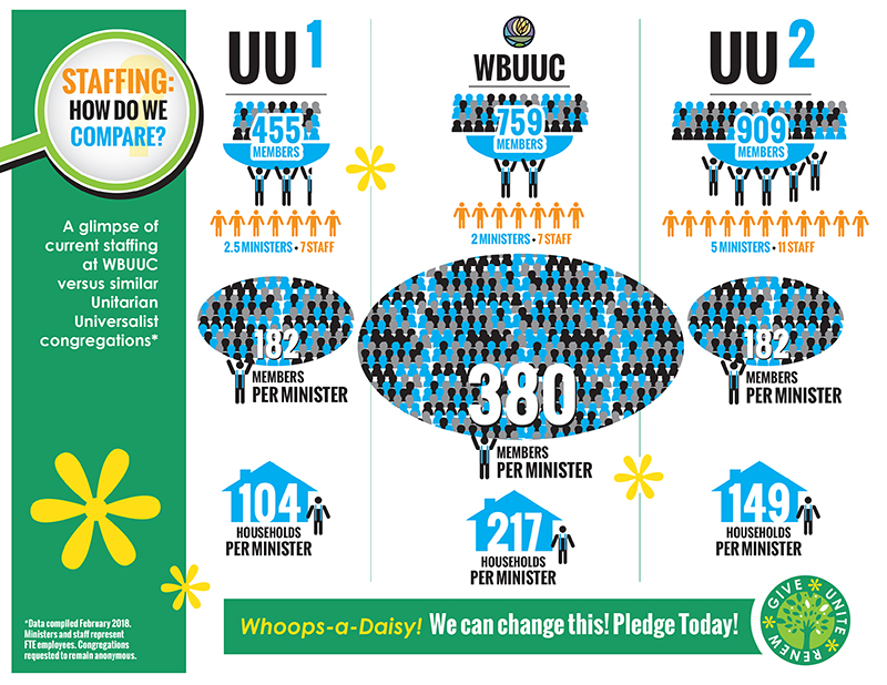 pledge-infographic